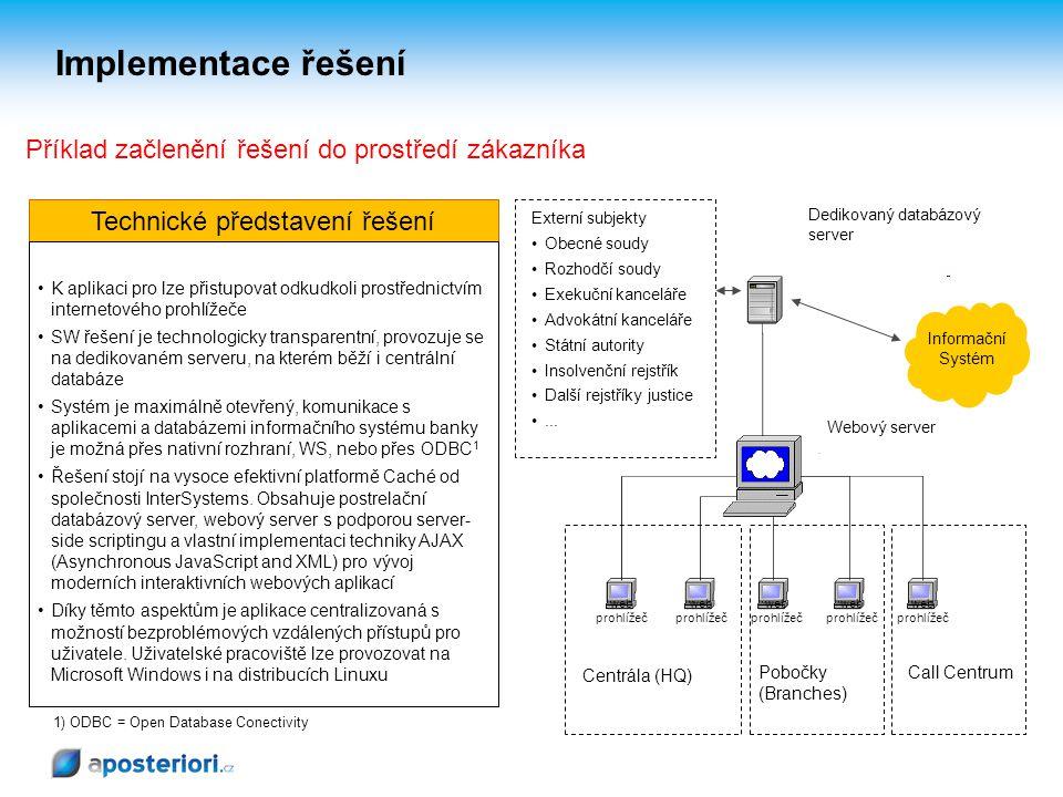 Technické představení řešení 1) ODBC = Open Database Conectivity K aplikaci pro lze přistupovat odkudkoli prostřednictvím internetového prohlížeče SW