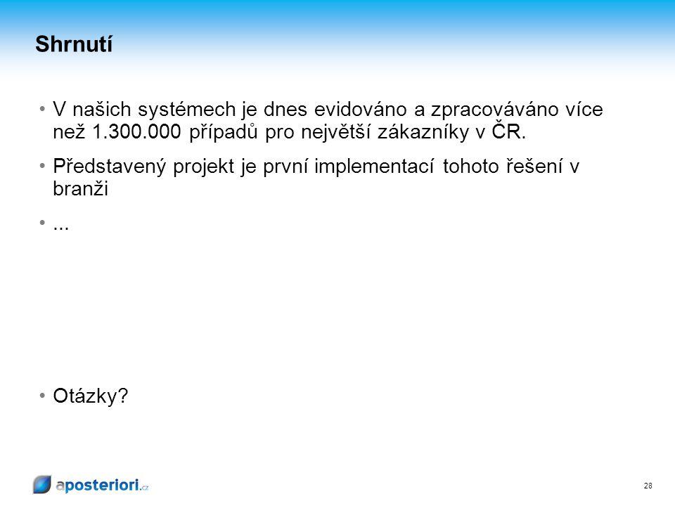 28 V našich systémech je dnes evidováno a zpracováváno více než 1.300.000 případů pro největší zákazníky v ČR. Představený projekt je první implementa