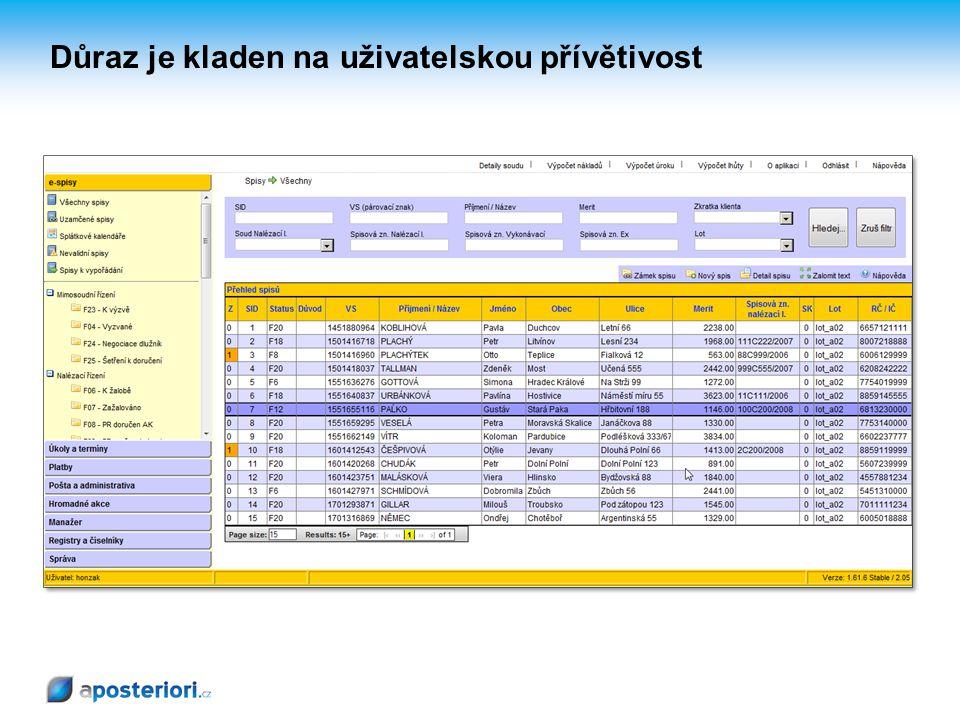 28 V našich systémech je dnes evidováno a zpracováváno více než 1.300.000 případů pro největší zákazníky v ČR.