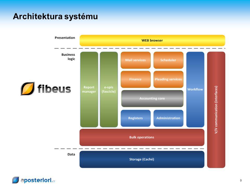 Technické představení řešení 1) ODBC = Open Database Conectivity K aplikaci pro lze přistupovat odkudkoli prostřednictvím internetového prohlížeče SW řešení je technologicky transparentní, provozuje se na dedikovaném serveru, na kterém běží i centrální databáze Systém je maximálně otevřený, komunikace s aplikacemi a databázemi informačního systému banky je možná přes nativní rozhraní, WS, nebo přes ODBC 1 Řešení stojí na vysoce efektivní platformě Caché od společnosti InterSystems.