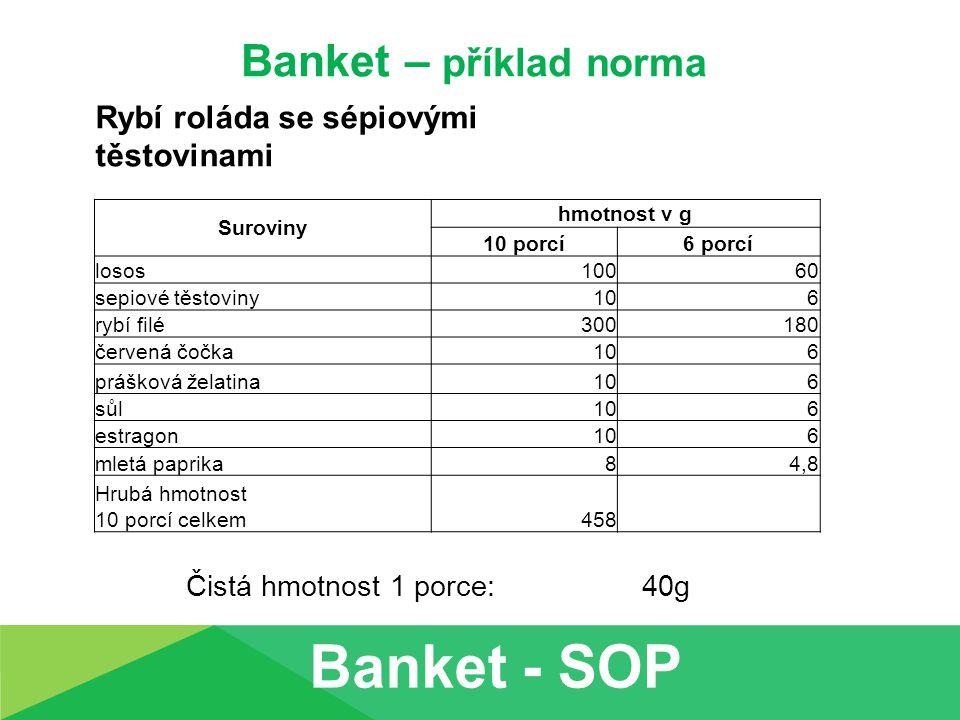 Banket – příklad norma Rybí roláda se sépiovými těstovinami Suroviny hmotnost v g 10 porcí6 porcí losos10060 sepiové těstoviny106 rybí filé300180 červená čočka106 prášková želatina106 sůl106 estragon106 mletá paprika84,8 Hrubá hmotnost 10 porcí celkem458 Čistá hmotnost 1 porce:40g