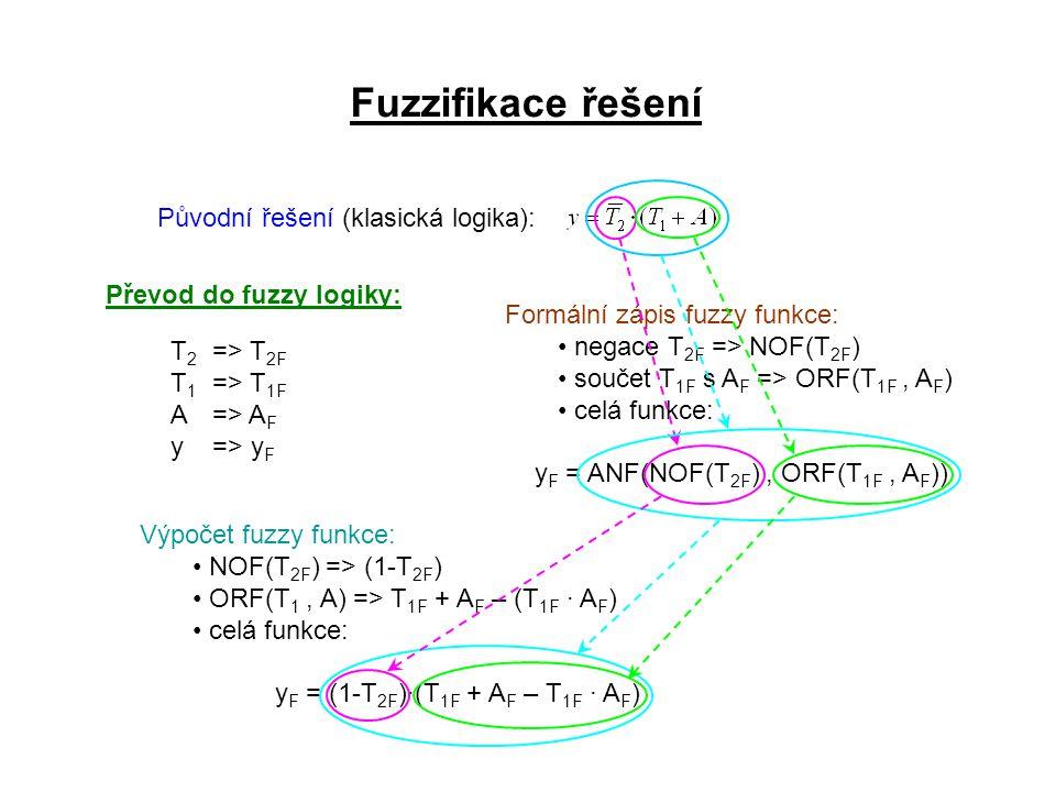 Fuzzifikace řešení Původní řešení (klasická logika): Převod do fuzzy logiky: T 2 => T 2F T 1 => T 1F A=> A F y=> y F Formální zápis fuzzy funkce: nega