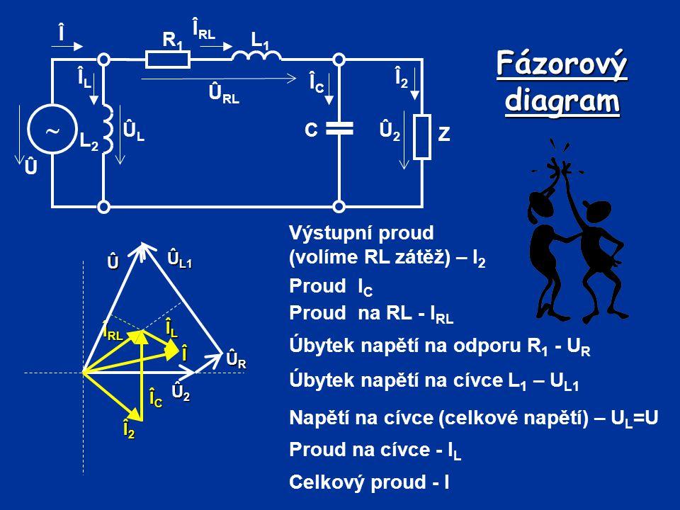 Fázorový diagram Výstupní proud (volíme RL zátěž) – I 2 Proud I C Proud na RL - I RL Úbytek napětí na odporu R 1 - U R Napětí na cívce (celkové napětí) – U L =U Proud na cívce - I L Û Î2Î2 ÛLÛL Û RL Î RL ÎCÎC  R1R1 C L1L1 Û2Û2 L2L2 Z ÎLÎL Î Celkový proud - I Û2Û2Û2Û2 Î2Î2Î2Î2 ÎCÎCÎCÎC Î RL Û L1 Û ÎLÎLÎLÎL Î ÛRÛRÛRÛR Úbytek napětí na cívce L 1 – U L1