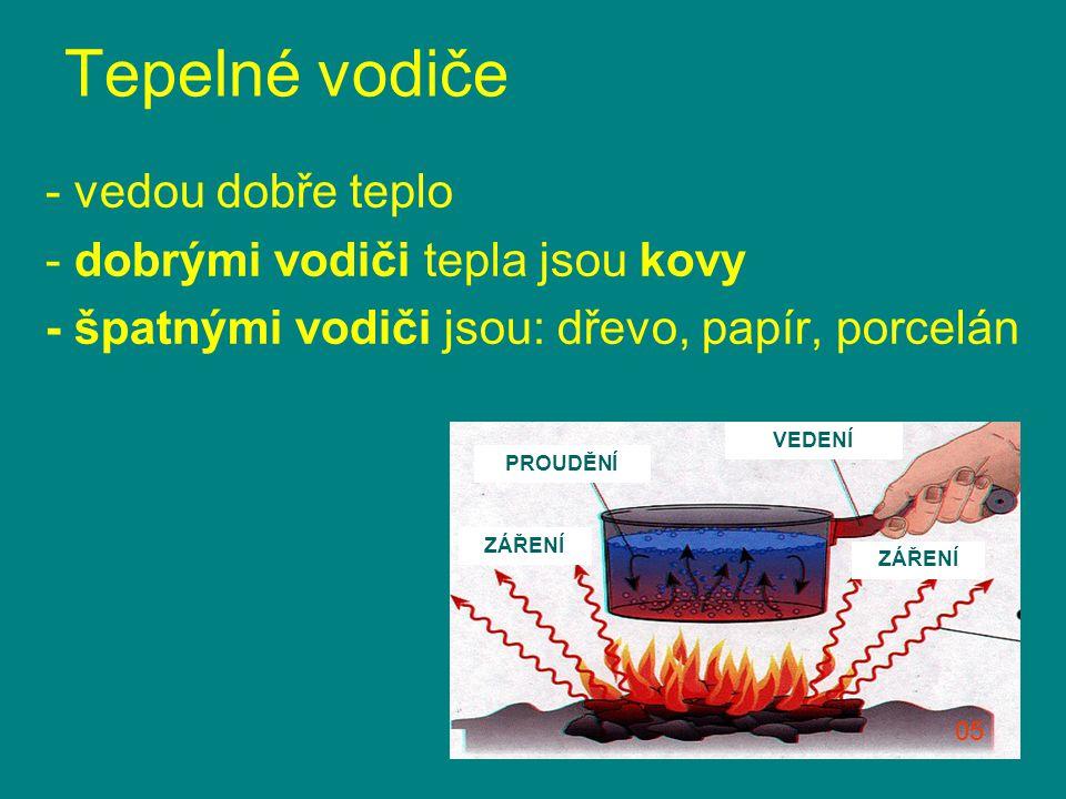 Tepelné vodiče - vedou dobře teplo - dobrými vodiči tepla jsou kovy - špatnými vodiči jsou: dřevo, papír, porcelán 05 PROUDĚNÍ ZÁŘENÍ VEDENÍ ZÁŘENÍ