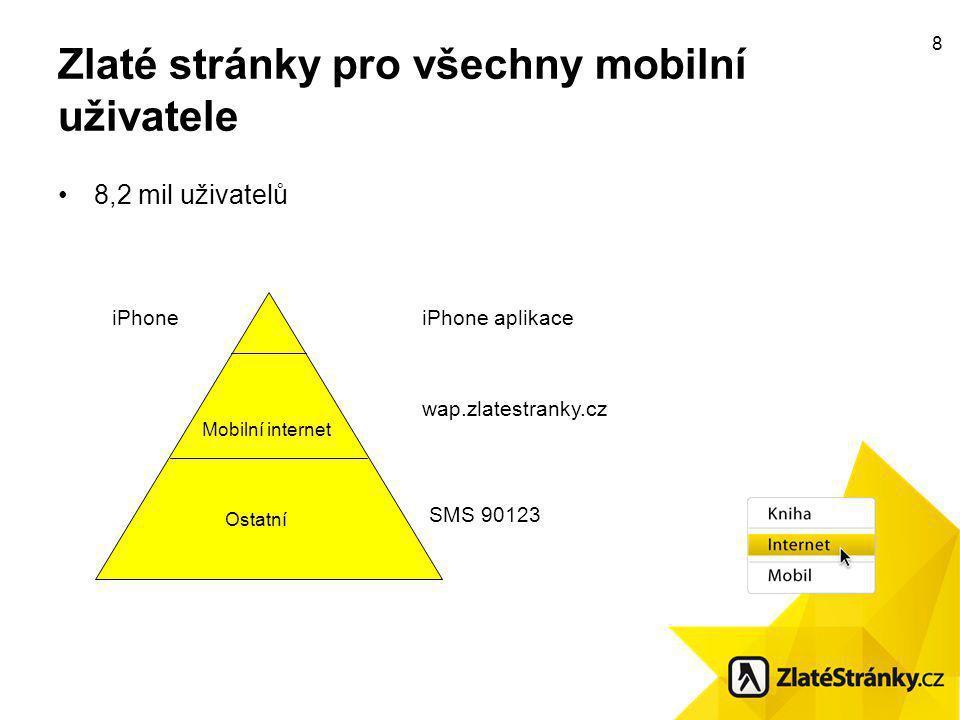 8 Zlaté stránky pro všechny mobilní uživatele 8,2 mil uživatelů iPhone Mobilní internet Ostatní iPhone aplikace wap.zlatestranky.cz SMS 90123