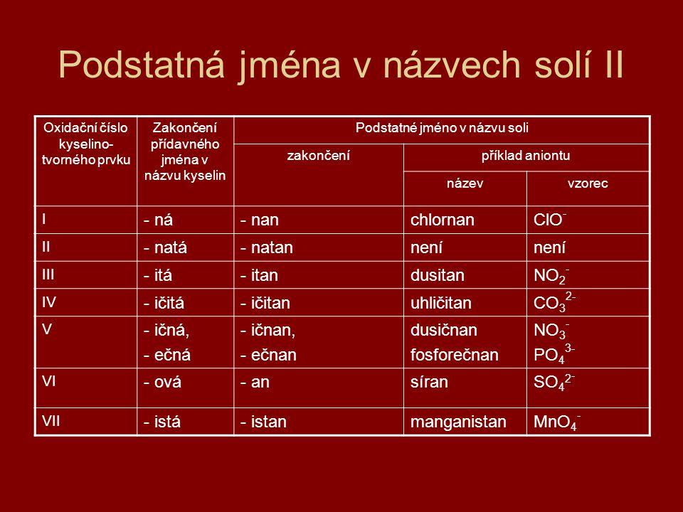 Tabulka č.1 odvození aniontu kyseliny název kyseliny vzorec kyseliny název aniontuvzorec aniontu podstatné jméno soli dusičnáHNO 3 dusičnanový NO 3 - dusičnan uhličitáH 2 CO 3 uhličitanovýCO 3 2- uhličitan sírováH 2 SO 4 síranovýSO 4 2- síran fosforečnáH 3 PO 4 fosforečnanovýPO 4 3- fosforečnan
