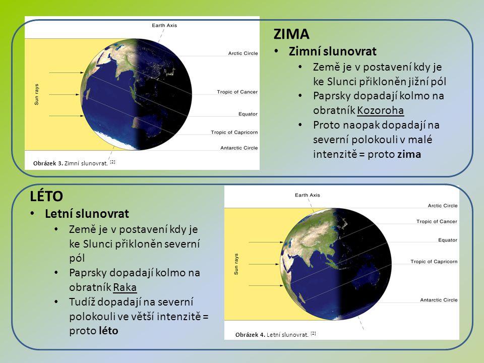 ZIMA Zimní slunovrat Země je v postavení kdy je ke Slunci přikloněn jižní pól Paprsky dopadají kolmo na obratník Kozoroha Proto naopak dopadají na sev
