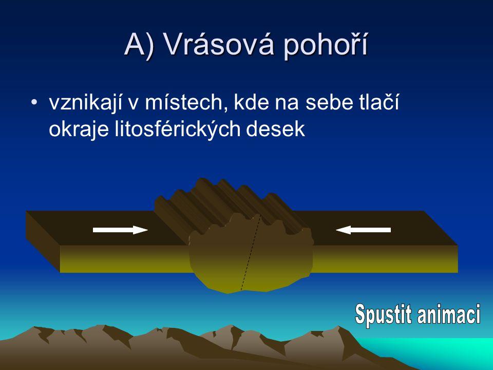 A) Vrásová pohoří vznikají v místech, kde na sebe tlačí okraje litosférických desek