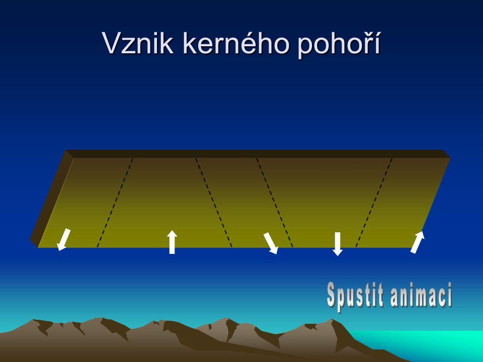 Příklady kerných pohoří v ČR: Krkonoše Hrubý Jeseník Krušné hory Vyhledej tato pohoří na mapě a zapiš názvy nejvyšších hor.