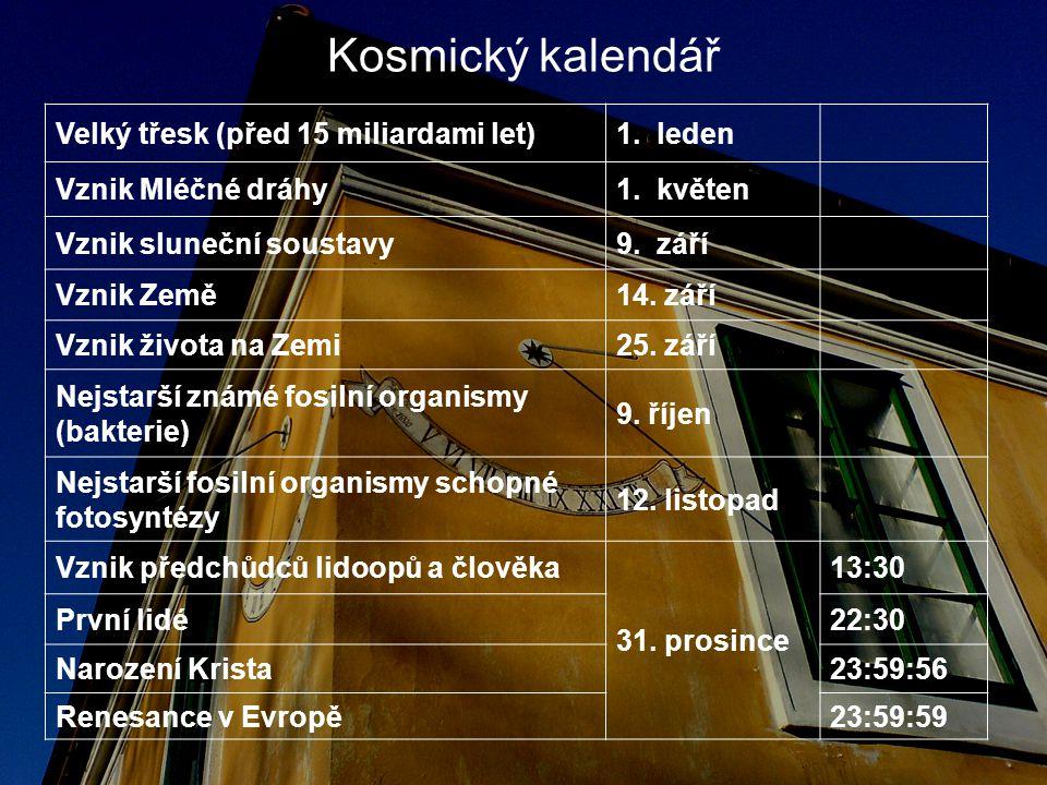 Kosmický kalendář Velký třesk (před 15 miliardami let)1.