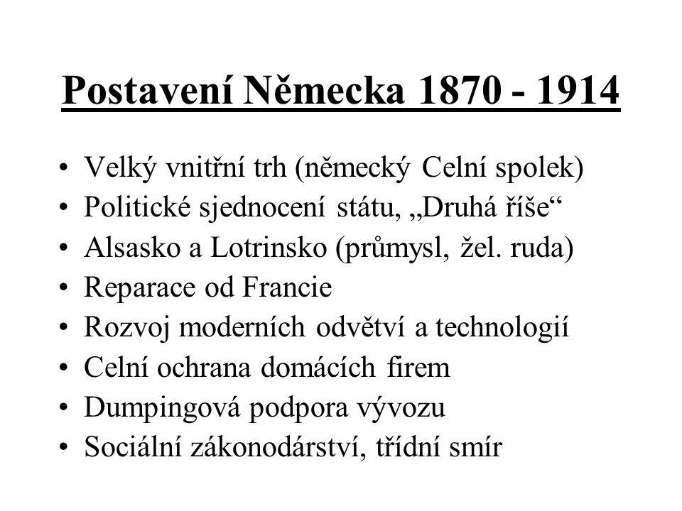 Postavení USA 1870 - 1914 Příznivé přírodní a geografické podmínky Příliv kvalifikované pracovní síly z Evropy Příliv kapitálu ze zahraničí Velký vnit