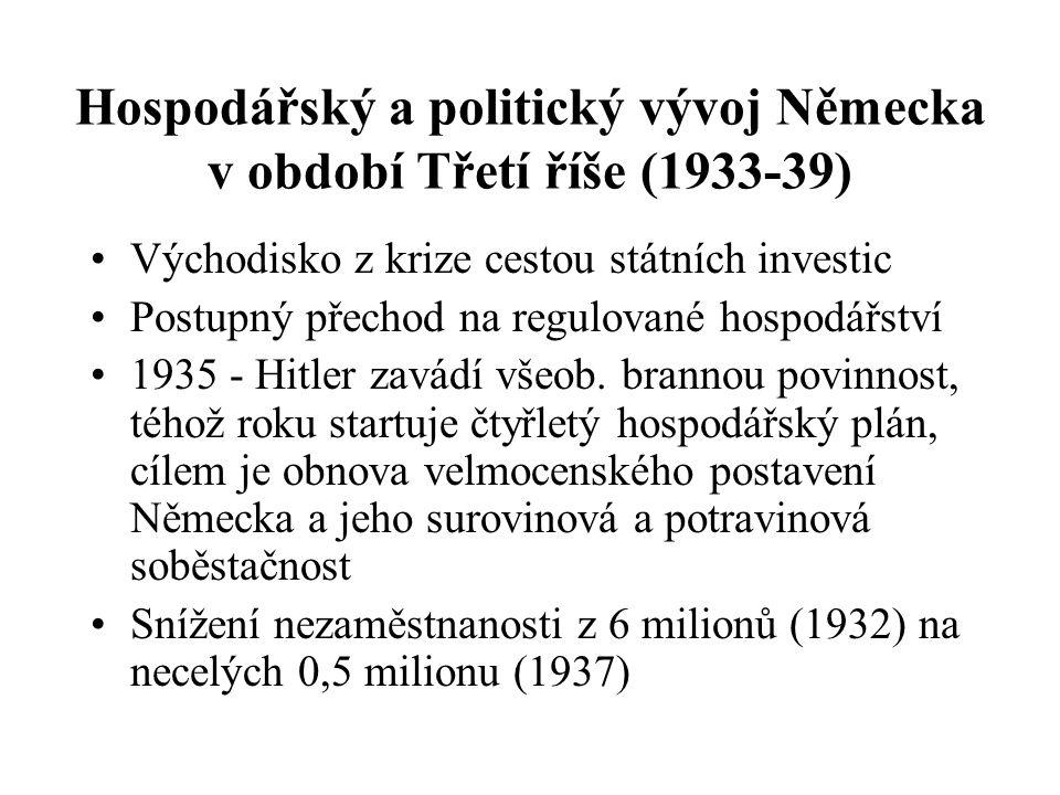 Hospodářský a politický vývoj Německa v éře Výmarské republiky (1918-33) 1924 Dawesův plán obnovy ekonomiky, dolarové injekce, rozložení splátek repar
