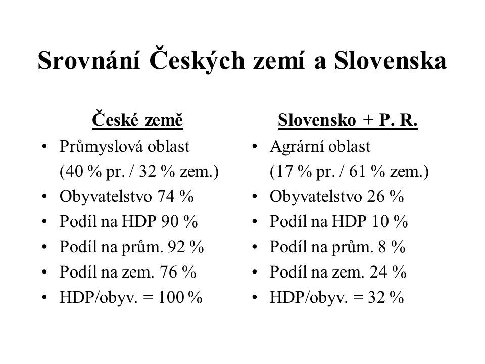 Národnostní složení ČSR (13,6 mil.) Češi – 7 mil. (51,5 %) Němci – 3,2 mil. (23,5 %) Slováci – 2,1 mil. (16 %) Maďaři – 0,7 mil. (5,2 %) Rusíni – 0,5