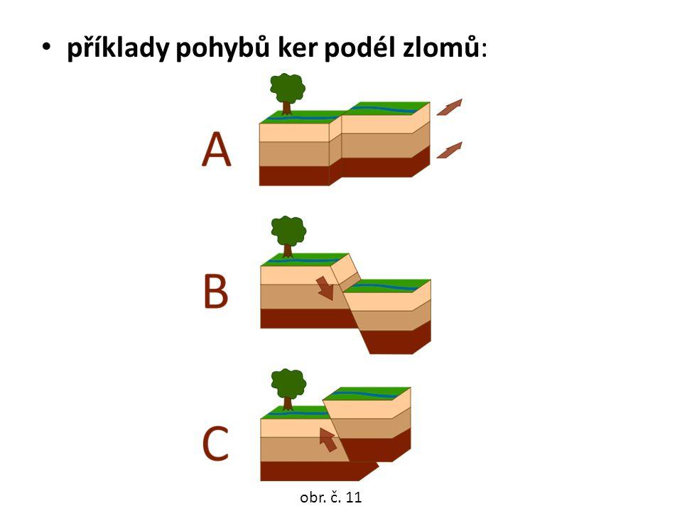příklady pohybů ker podél zlomů: obr. č. 11