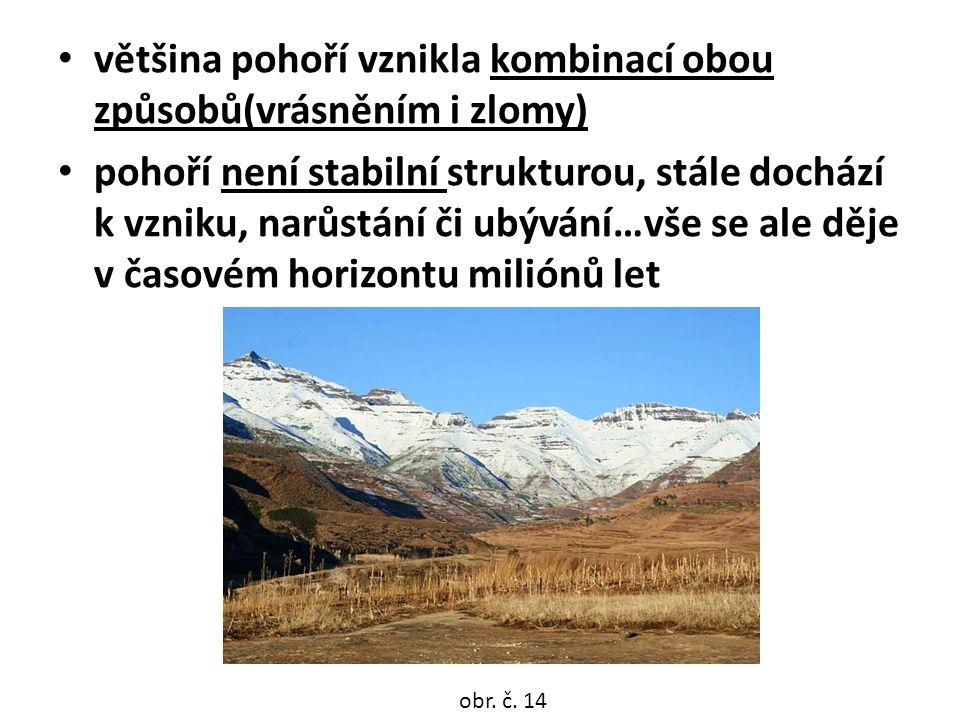 většina pohoří vznikla kombinací obou způsobů(vrásněním i zlomy) pohoří není stabilní strukturou, stále dochází k vzniku, narůstání či ubývání…vše se