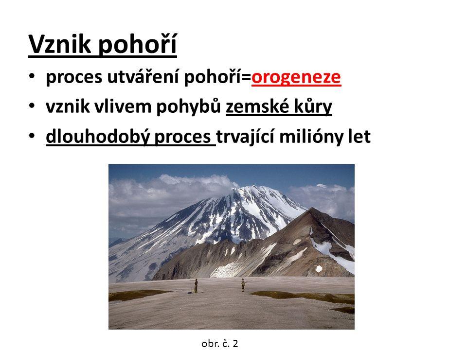 Vznik pohoří proces utváření pohoří=orogeneze vznik vlivem pohybů zemské kůry dlouhodobý proces trvající milióny let obr. č. 2