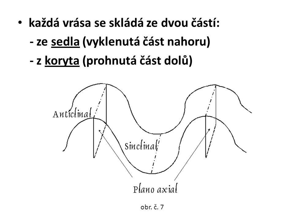 každá vrása se skládá ze dvou částí: - ze sedla (vyklenutá část nahoru) - z koryta (prohnutá část dolů) obr. č. 7