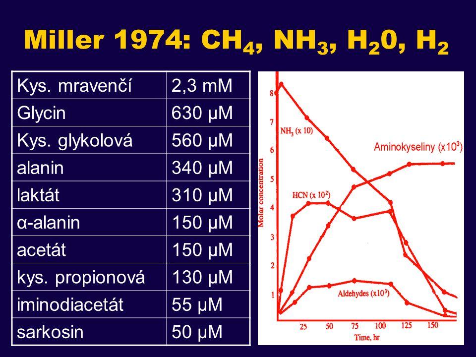 Neredukující atmosféra, voda CO 2, H 2 O, 40 MeV ionty helia – AA, HCN CH 4, NH 3, H 2 O, tlaková vlna – AA CH 4, NH 3, H 2 O, 900-1200°C – AA (14 druhů) formaldehyd, molybden, slunce – AA formaldehyd, nitráty, Hg výbojka – AA CO 2, N 2, H 2 O, elektrické jiskry - AA