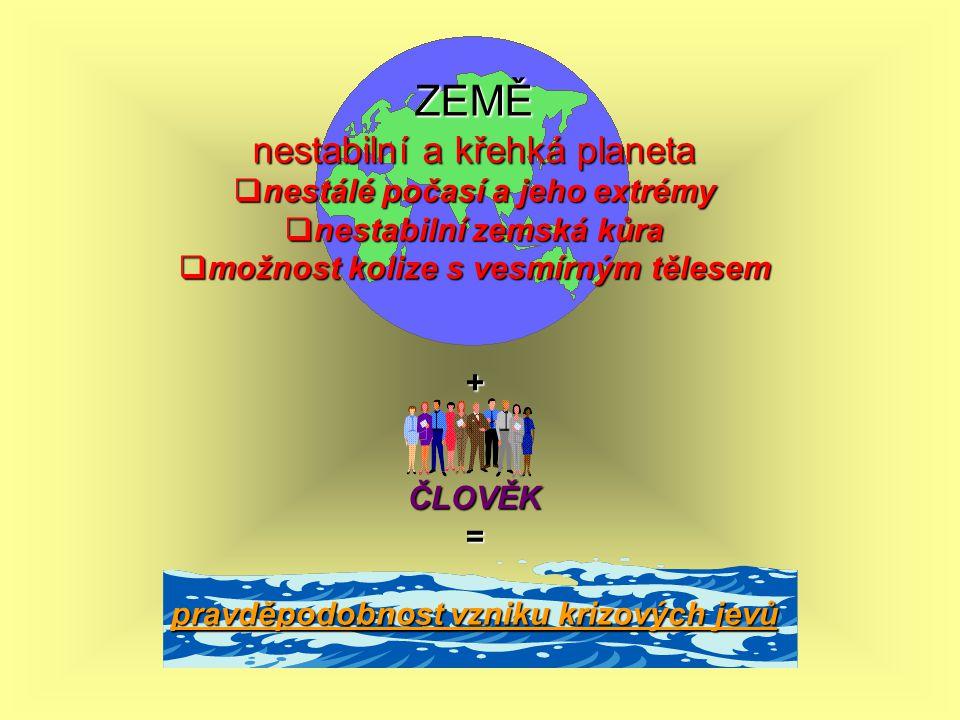 ZEMĚ nestabilní a křehká planeta  nestálé počasí a jeho extrémy  nestabilní zemská kůra  možnost kolize s vesmírným tělesem +ČLOVĚK= pravděpodobnost vzniku krizových jevů