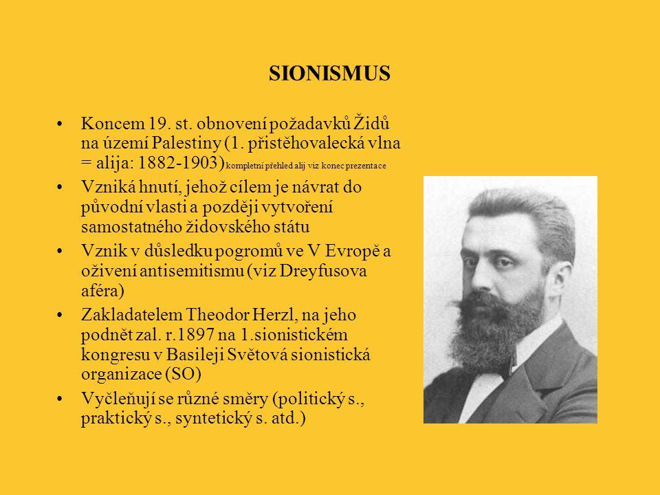 SIONISMUS Koncem 19. st. obnovení požadavků Židů na území Palestiny (1. přistěhovalecká vlna = alija: 1882-1903) kompletní přehled alij viz konec prez