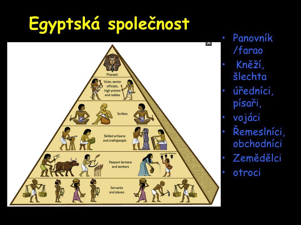 Egyptská společnost Panovník /farao Kněží, šlechta úředníci, písaři, vojáci Řemeslníci, obchodníci Zemědělci otroci