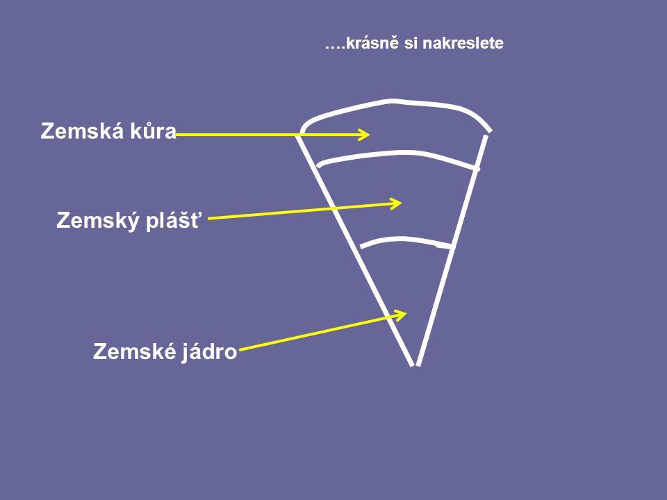 Problémy: - ozonová díra (zákaz plynů, které ničí ozon) -ochrana UV krémy (rakovina kůže !!!) Obr.4