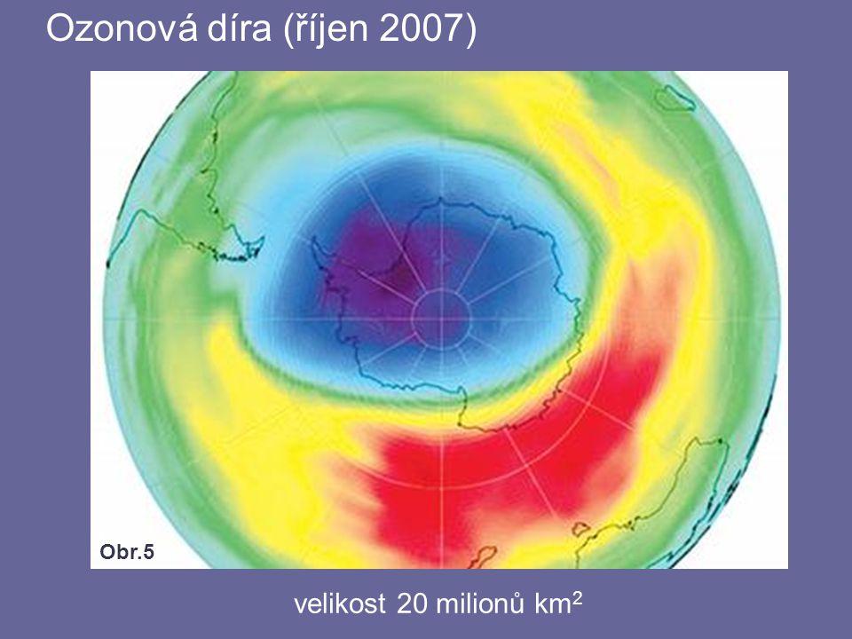 Ozonová díra (říjen 2007) velikost 20 milionů km 2 Obr.5