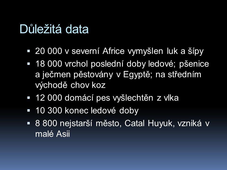 Důležitá data  20 000 v severní Africe vymyšlen luk a šípy  18 000 vrchol poslední doby ledové; pšenice a ječmen pěstovány v Egyptě; na středním výc