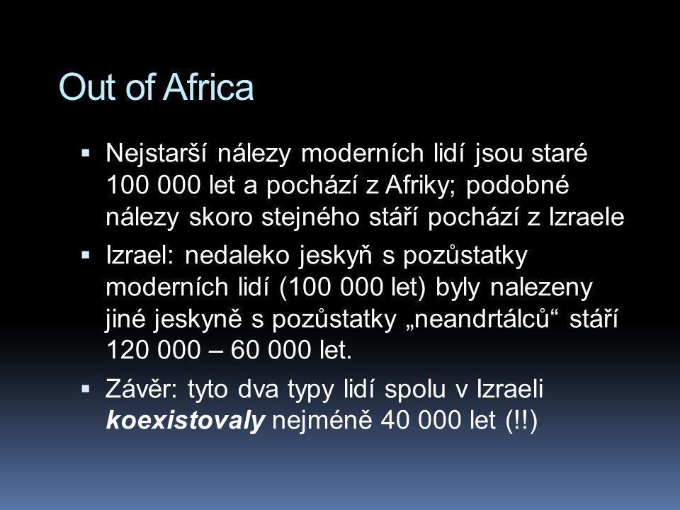 Out of Africa  Nejstarší nálezy moderních lidí jsou staré 100 000 let a pochází z Afriky; podobné nálezy skoro stejného stáří pochází z Izraele  Izr