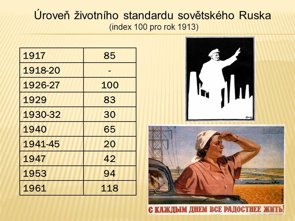 191785 1918-20- 1926-27100 192983 1930-3230 194065 1941-4520 194742 195394 1961118 Úroveň životního standardu sovětského Ruska (index 100 pro rok 1913