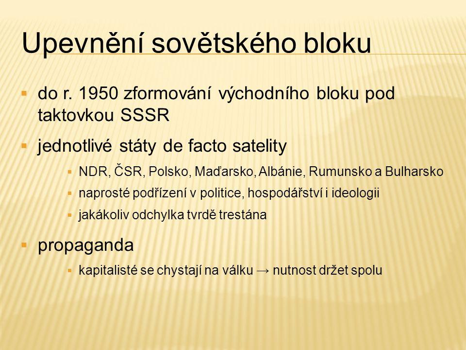 Upevnění sovětského bloku  do r. 1950 zformování východního bloku pod taktovkou SSSR  jednotlivé státy de facto satelity  NDR, ČSR, Polsko, Maďarsk
