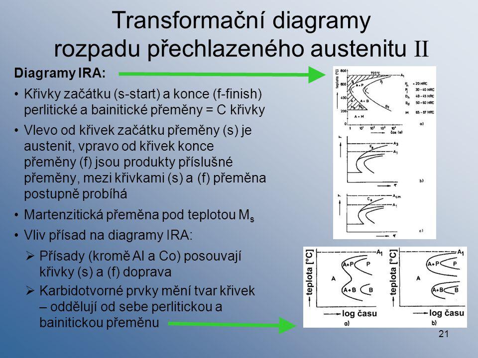 21 Transformační diagramy rozpadu přechlazeného austenitu II Diagramy IRA: Křivky začátku (s-start) a konce (f-finish) perlitické a bainitické přeměny