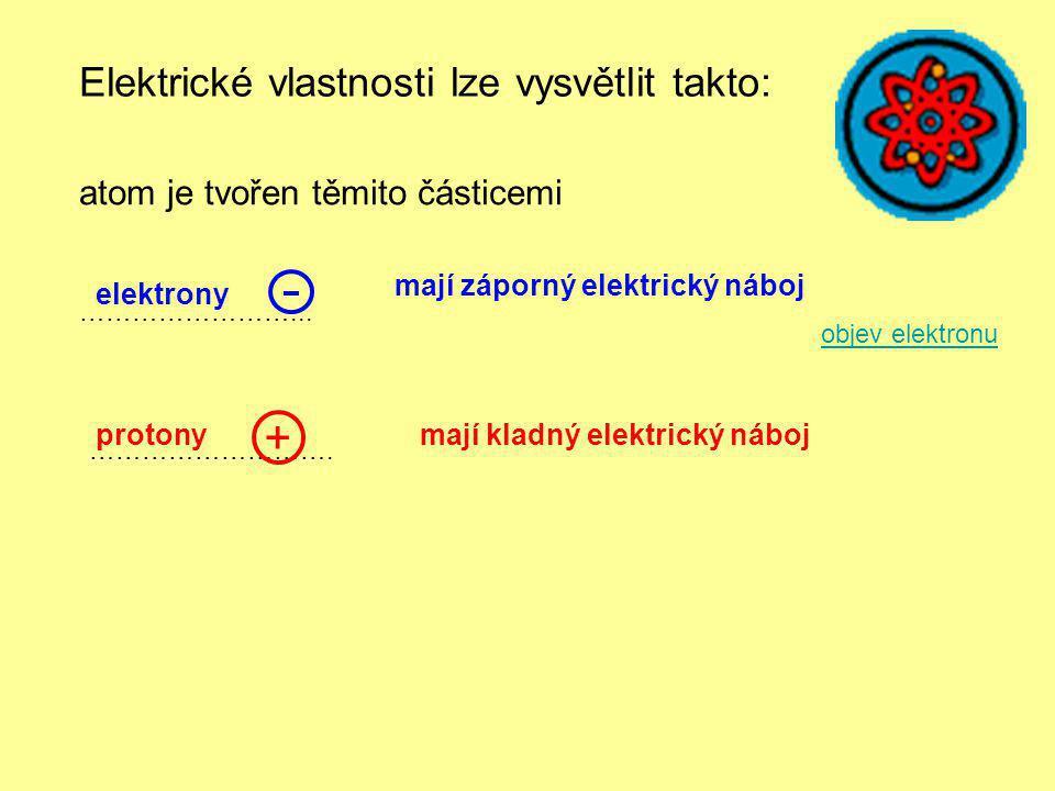 atom je tvořen těmito částicemi ……………………...……………………….