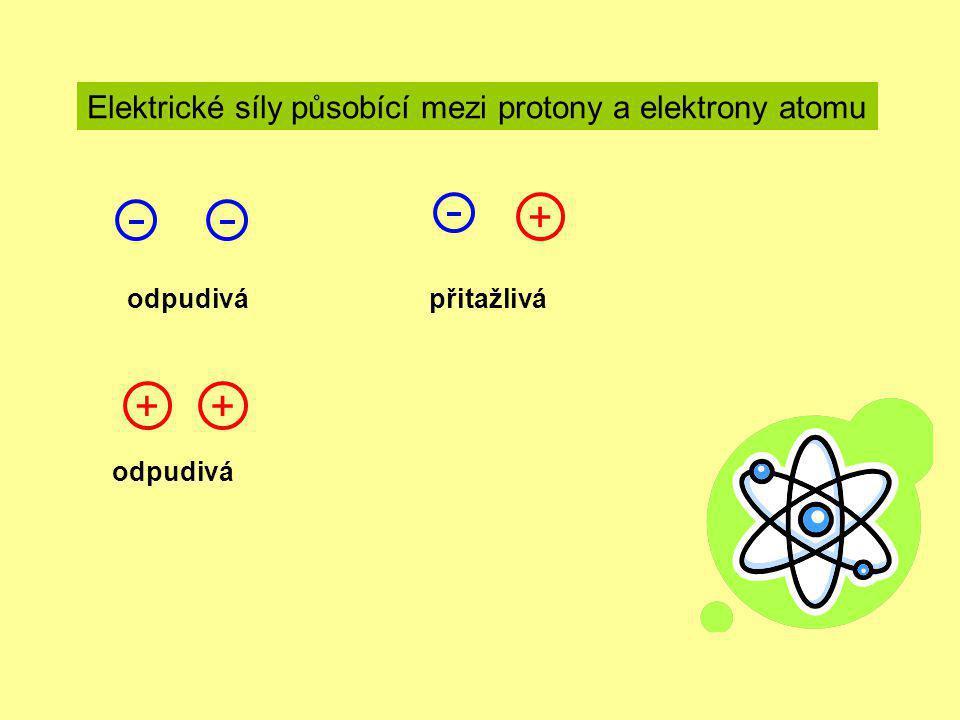 Elektrické síly působící mezi protony a elektrony atomu odpudivá přitažlivá ++ +