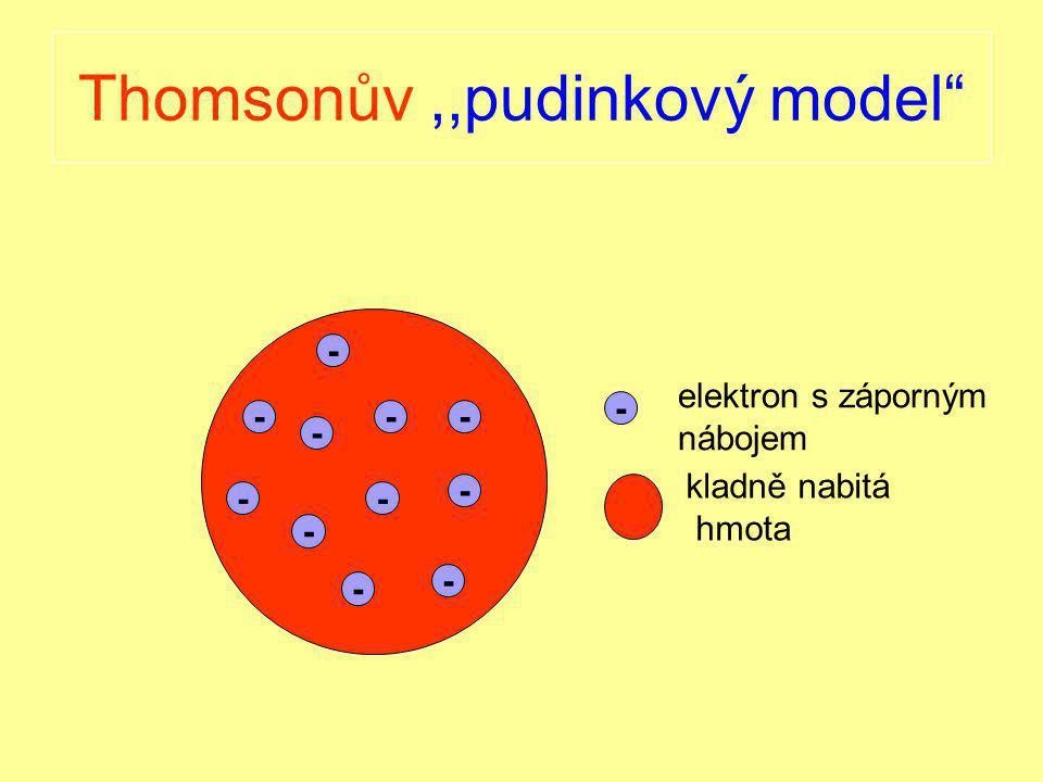 Thomsonův,,pudinkový model - - - - - - - - - - - - elektron s záporným nábojem kladně nabitá hmota