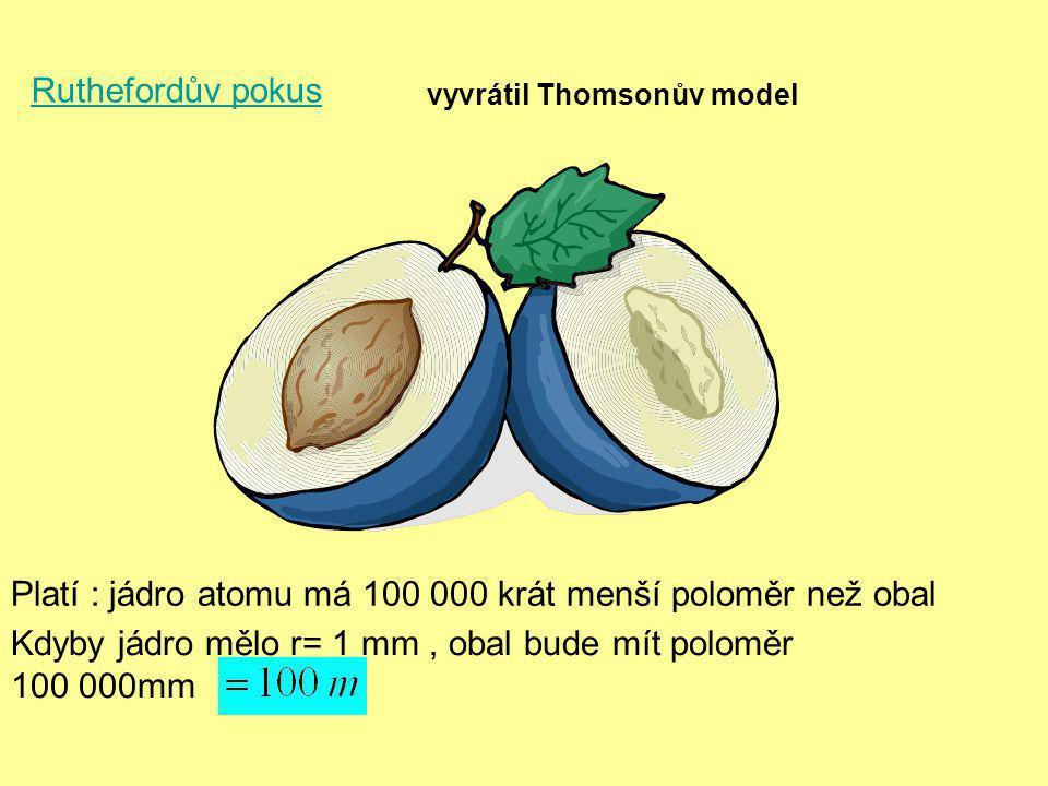 Ruthefordův pokus vyvrátil Thomsonův model Platí : jádro atomu má 100 000 krát menší poloměr než obal Kdyby jádro mělo r= 1 mm, obal bude mít poloměr 100 000mm