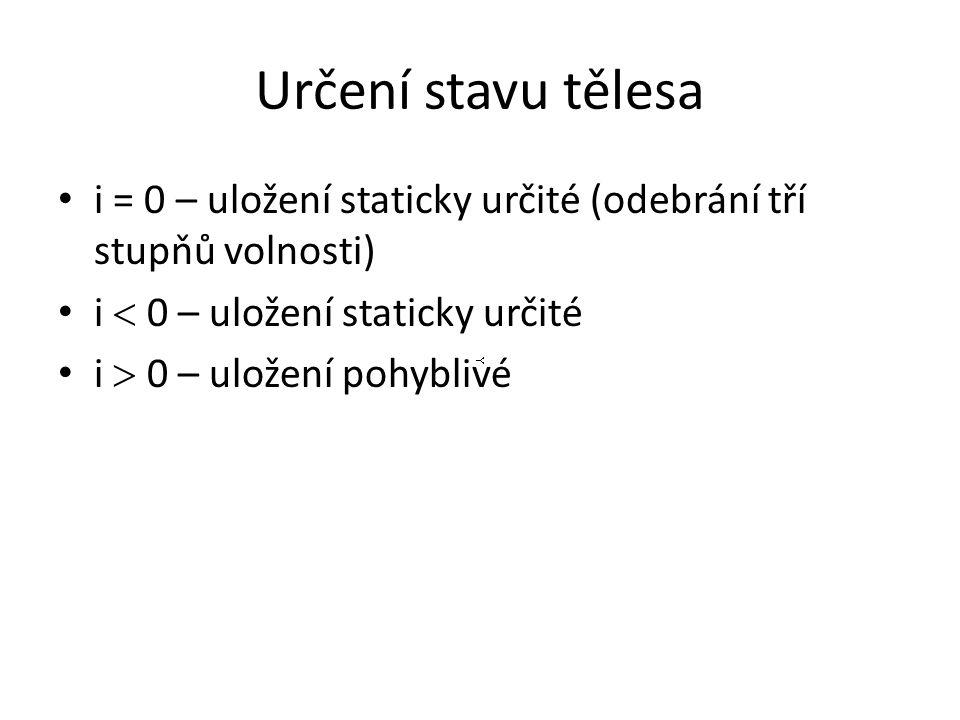 Určení stavu tělesa i = 0 – uložení staticky určité (odebrání tří stupňů volnosti) i  0 – uložení staticky určité i  0 – uložení pohyblivé