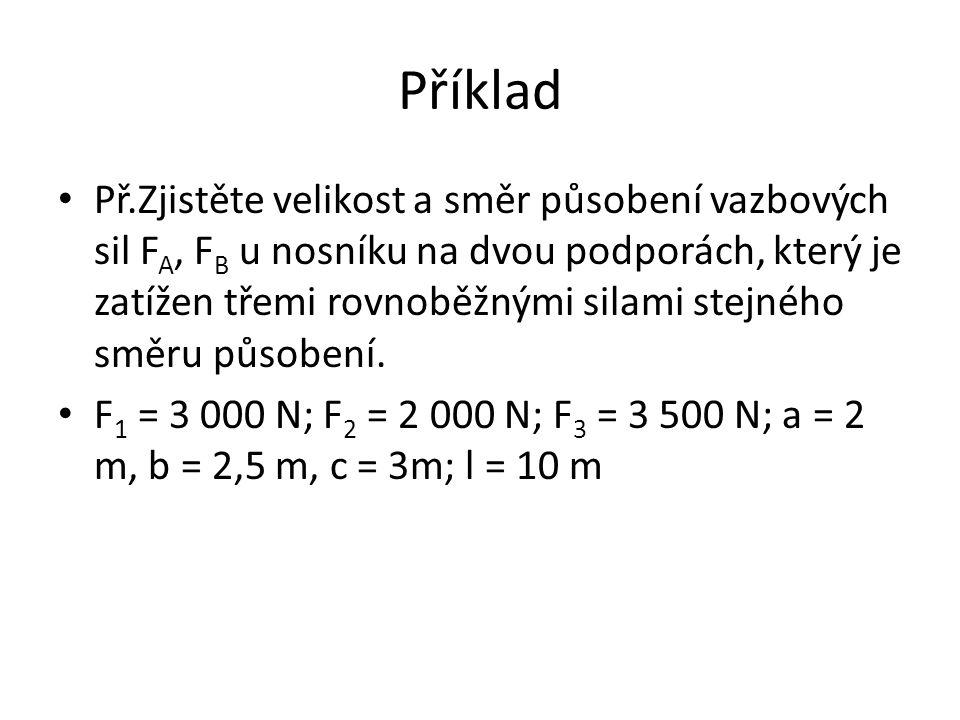 Příklad Př.Zjistěte velikost a směr působení vazbových sil F A, F B u nosníku na dvou podporách, který je zatížen třemi rovnoběžnými silami stejného s