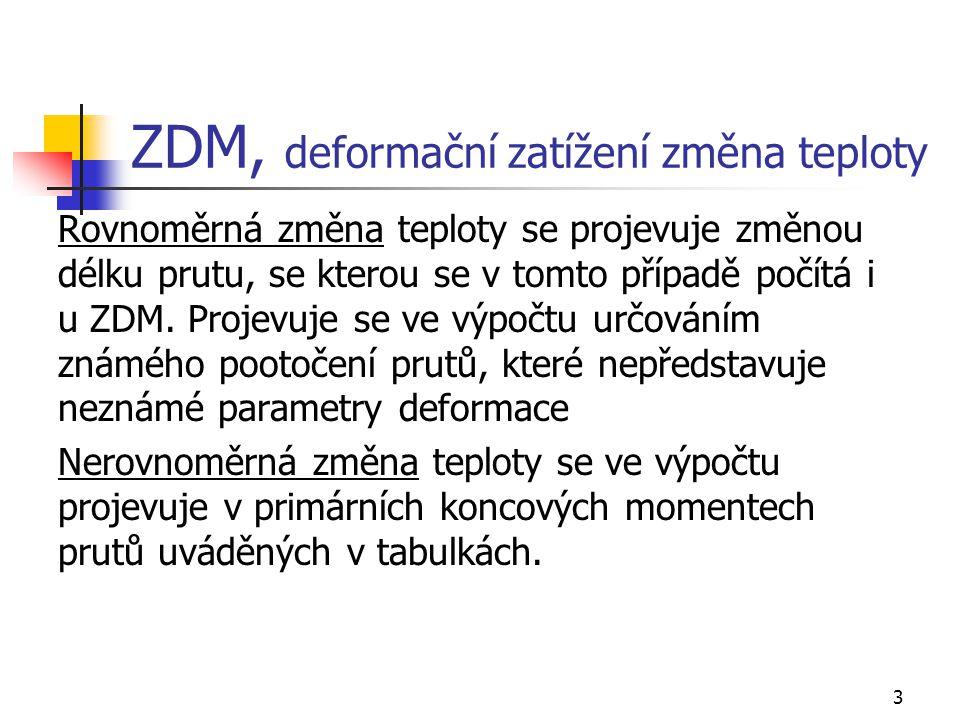 3 ZDM, deformační zatížení změna teploty Rovnoměrná změna teploty se projevuje změnou délku prutu, se kterou se v tomto případě počítá i u ZDM.