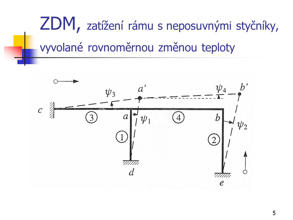 6 ZDM, zatížení rámu s posuvnými styčníky, vyvolané rovnoměrnou i nerovnoměrnou teploty změnou teploty