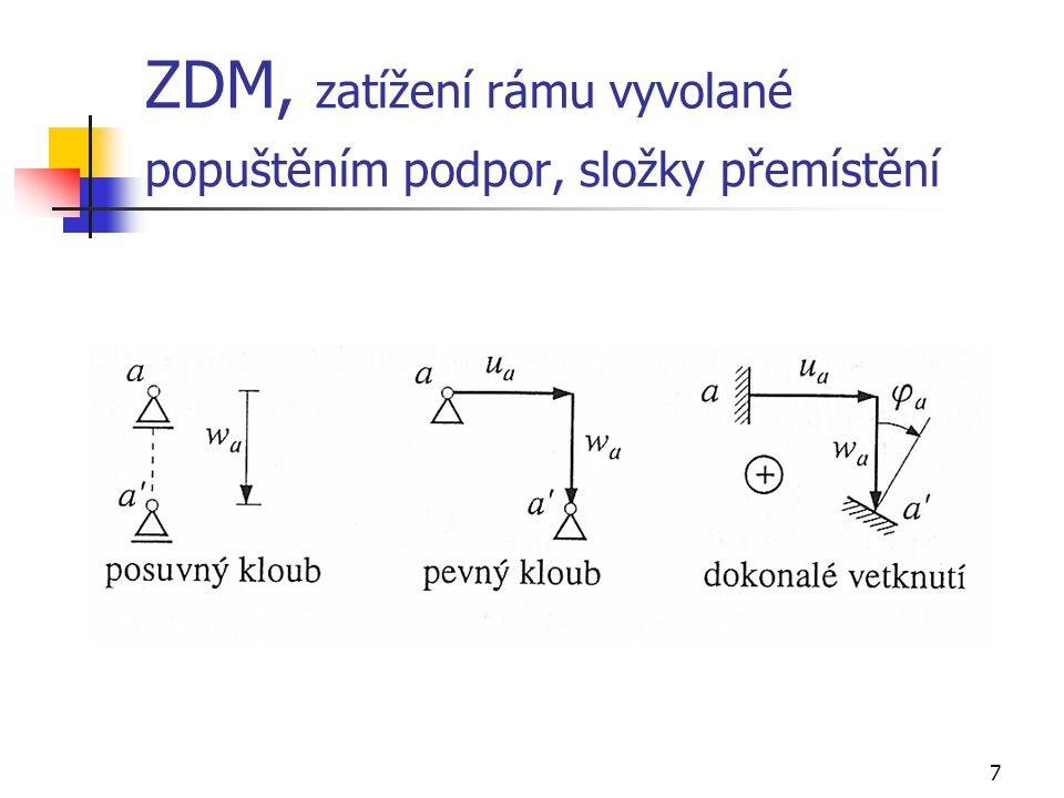 7 ZDM, zatížení rámu vyvolané popuštěním podpor, složky přemístění