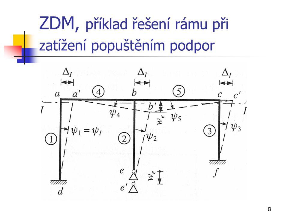 8 ZDM, příklad řešení rámu při zatížení popuštěním podpor