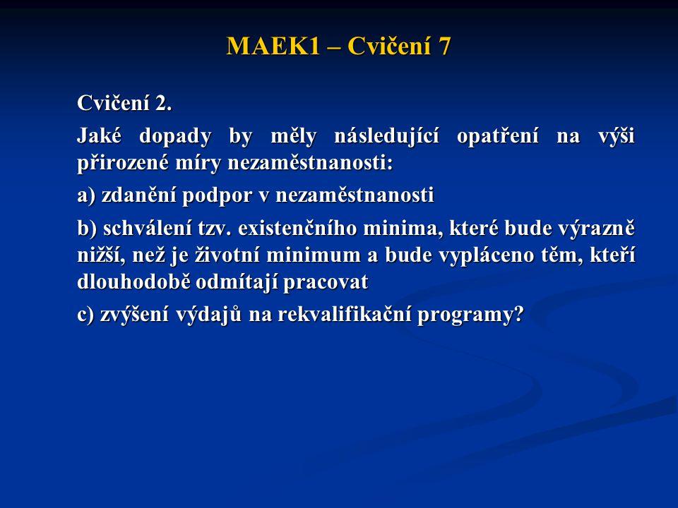 MAEK1 – Cvičení 7 Cvičení 2. Jaké dopady by měly následující opatření na výši přirozené míry nezaměstnanosti: a) zdanění podpor v nezaměstnanosti b) s