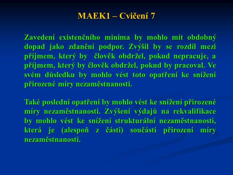 MAEK1 – Cvičení 7 Zavedení existenčního minima by mohlo mít obdobný dopad jako zdanění podpor. Zvýšil by se rozdíl mezi příjmem, který by člověk obdrž