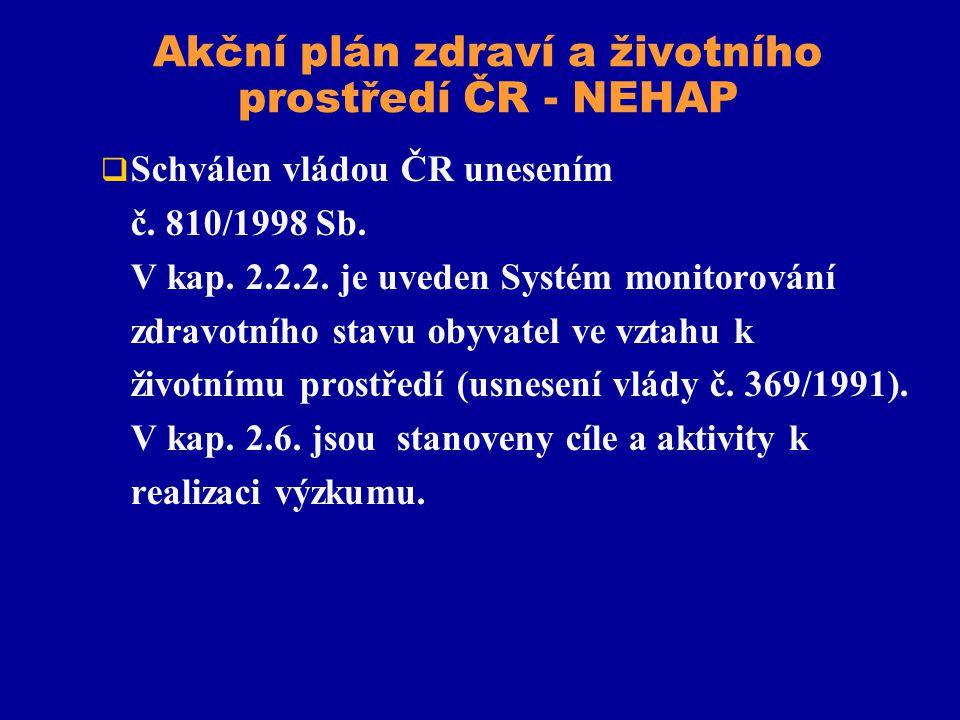 Akční plán zdraví a životního prostředí ČR - NEHAP  Schválen vládou ČR unesením č. 810/1998 Sb. V kap. 2.2.2. je uveden Systém monitorování zdravotní