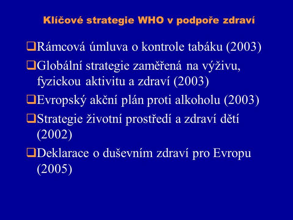 Klíčové strategie WHO v podpoře zdraví  Rámcová úmluva o kontrole tabáku (2003)  Globální strategie zaměřená na výživu, fyzickou aktivitu a zdraví (