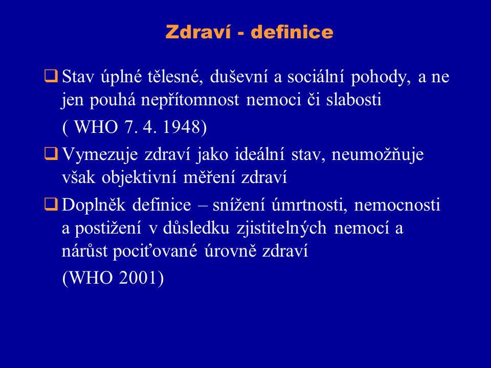 Zdraví - definice  Stav úplné tělesné, duševní a sociální pohody, a ne jen pouhá nepřítomnost nemoci či slabosti ( WHO 7. 4. 1948)  Vymezuje zdraví
