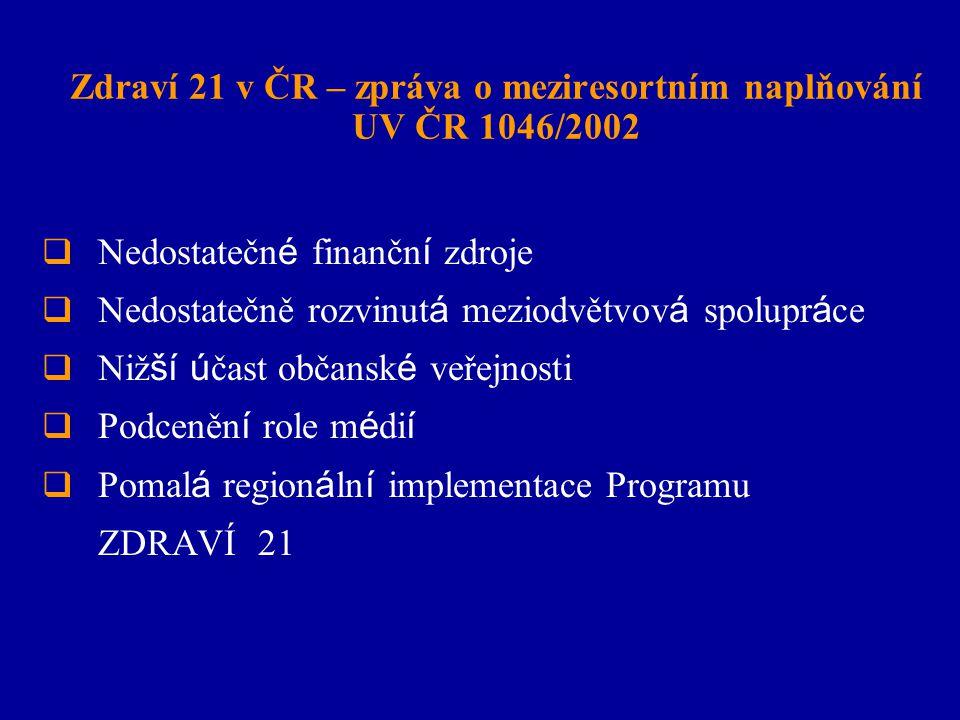 Zdraví 21 v ČR – zpráva o meziresortním naplňování UV ČR 1046/2002  Nedostatečn é finančn í zdroje  Nedostatečně rozvinut á meziodvětvov á spolupr á