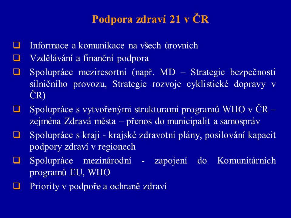 Podpora zdraví 21 v ČR  Informace a komunikace na všech úrovních  Vzdělávání a finanční podpora  Spolupráce meziresortní (např. MD – Strategie bezp