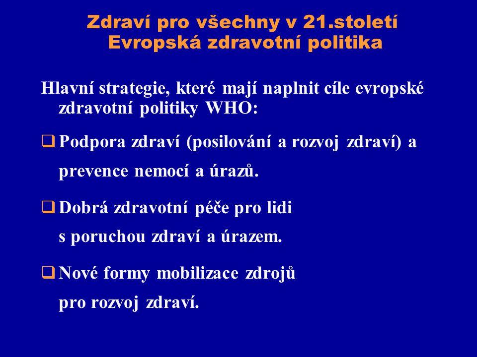 Klíčové strategie WHO v podpoře zdraví  Rámcová úmluva o kontrole tabáku (2003)  Globální strategie zaměřená na výživu, fyzickou aktivitu a zdraví (2003)  Evropský akční plán proti alkoholu (2003)  Strategie životní prostředí a zdraví dětí (2002)  Deklarace o duševním zdraví pro Evropu (2005)